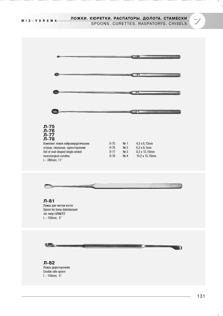 medicinskij-instrument-miz-vorsma-39